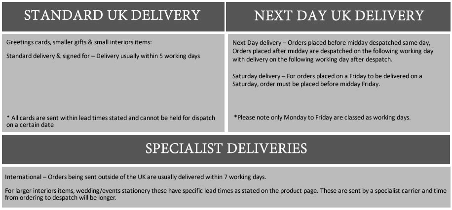 Helpful Notes for selecting your delivery
